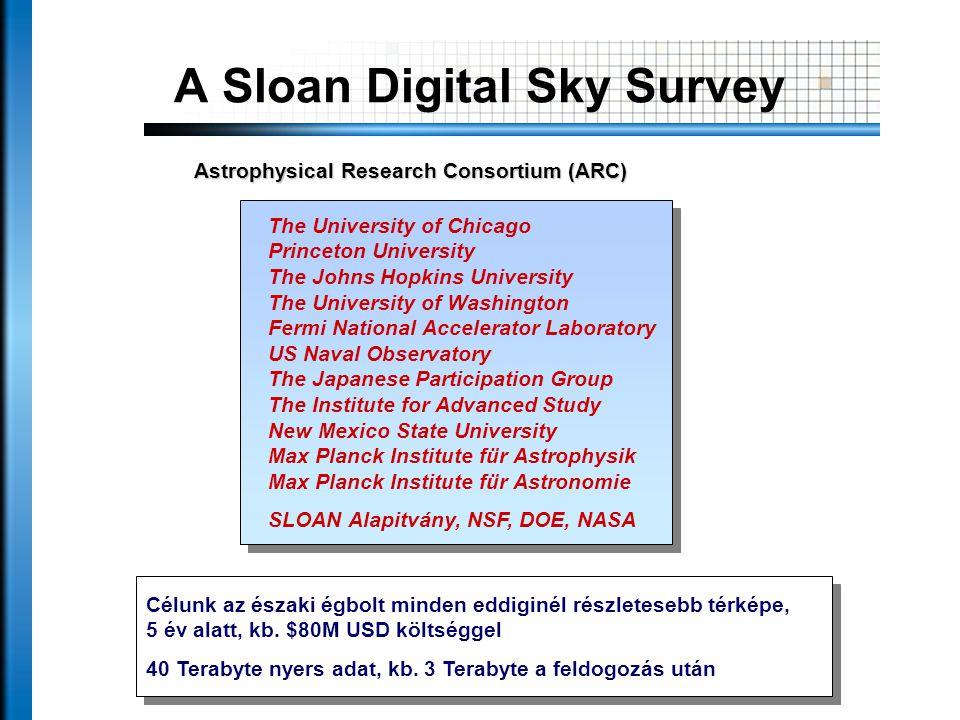 Astrophysical Research Consortium (ARC) Célunk az északi égbolt minden eddiginél részletesebb térképe, 5 év alatt, kb. $80M USD költséggel 40 Terabyte
