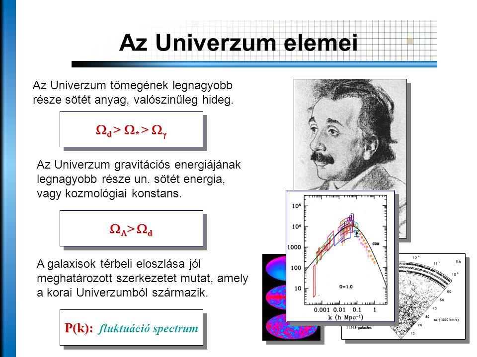 Az Univerzum elemei A galaxisok térbeli eloszlása jól meghatározott szerkezetet mutat, amely a korai Univerzumból származik. P(k): P(k): fluktuáció sp
