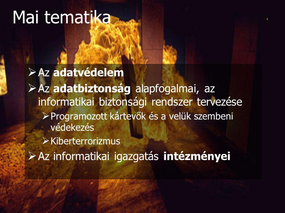 Adatbiztonság, Adatvédelem balazs.budai@e-government.hu budai.balazs@itarsadalom.hu www.e-government.hu www.itarsadalom.hu Tel./fax: 469-6394, 209-3202 +36-20-966-0454 Budai Balázs Benjámin BKÁE – Államigazgatási Kar - E-government Kutatócsoport Közigazgatás-Szervezési és Urbanisztikai Tanszék PANNON GSM KATEDRA
