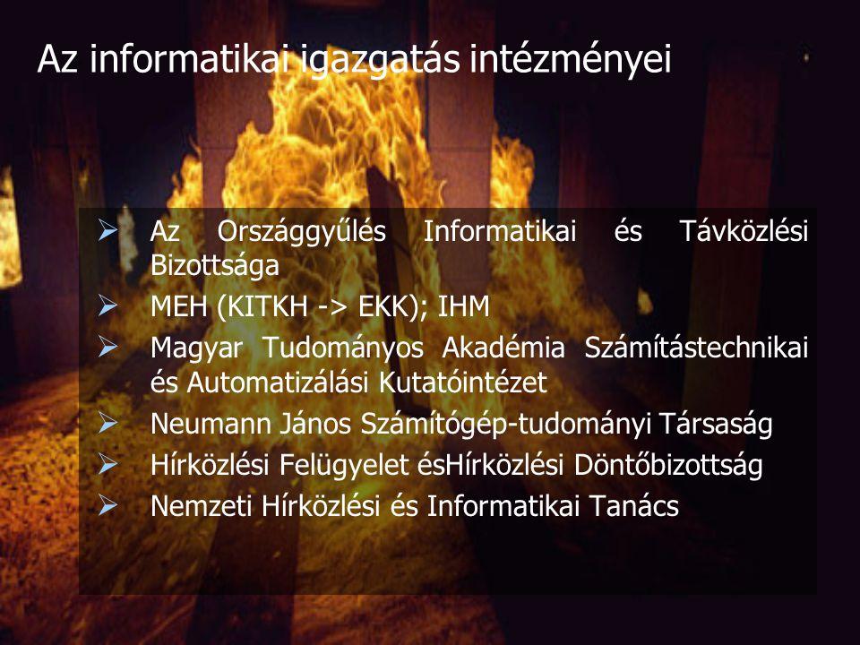 www.ittk.hu Az ITTK oldala, ahol jelentkezni lehet a Privacy hírlevélre.
