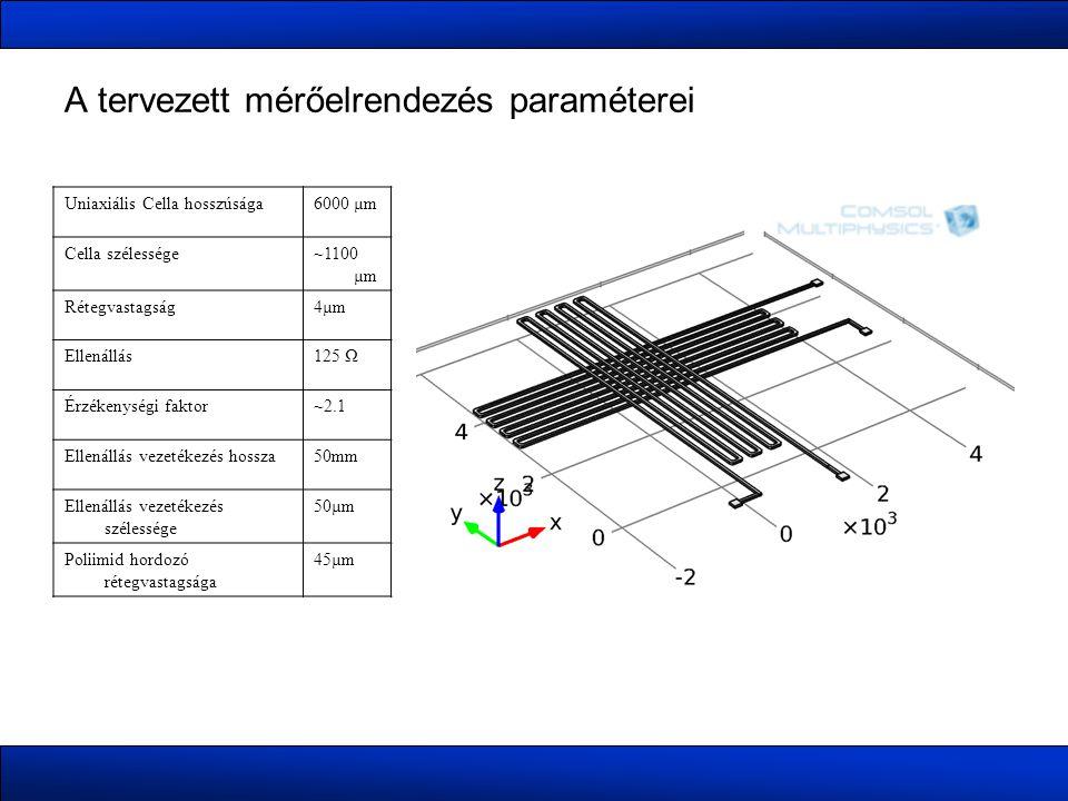 A tervezett mérőelrendezés paraméterei Uniaxiális Cella hosszúsága6000 µm Cella szélessége~1100 µm Rétegvastagság4µm Ellenállás125 Ω Érzékenységi faktor~2.1 Ellenállás vezetékezés hossza50mm Ellenállás vezetékezés szélessége 50µm Poliimid hordozó rétegvastagsága 45µm