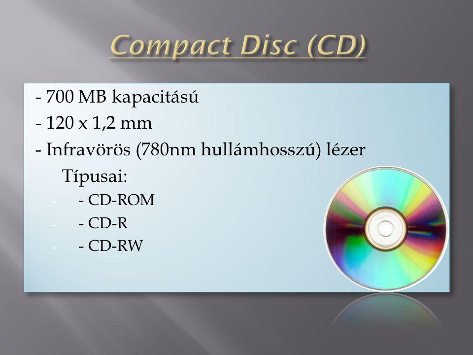 - 700 MB kapacitású - 120 x 1,2 mm - Infravörös (780nm hullámhosszú) lézer - Típusai: - - CD-ROM - - CD-R - - CD-RW - 700 MB kapacitású - 120 x 1,2 mm - Infravörös (780nm hullámhosszú) lézer - Típusai: - - CD-ROM - - CD-R - - CD-RW