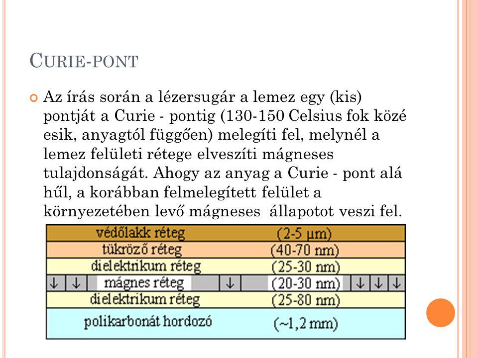 C URIE - PONT Az írás során a lézersugár a lemez egy (kis) pontját a Curie - pontig (130-150 Celsius fok közé esik, anyagtól függően) melegíti fel, melynél a lemez felületi rétege elveszíti mágneses tulajdonságát.