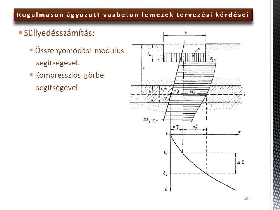 Rugalmasan ágyazott vasbeton lemezek tervezési kérdései  Süllyedésszámítás:  Összenyomódási modulus segítségével.  Kompressziós görbe segítségével