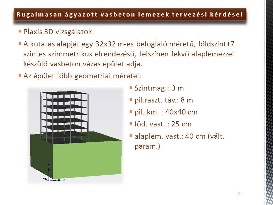 Rugalmasan ágyazott vasbeton lemezek tervezési kérdései  Plaxis 3D vizsgálatok:  A kutatás alapját egy 32x32 m-es befoglaló méretű, földszint+7 szin