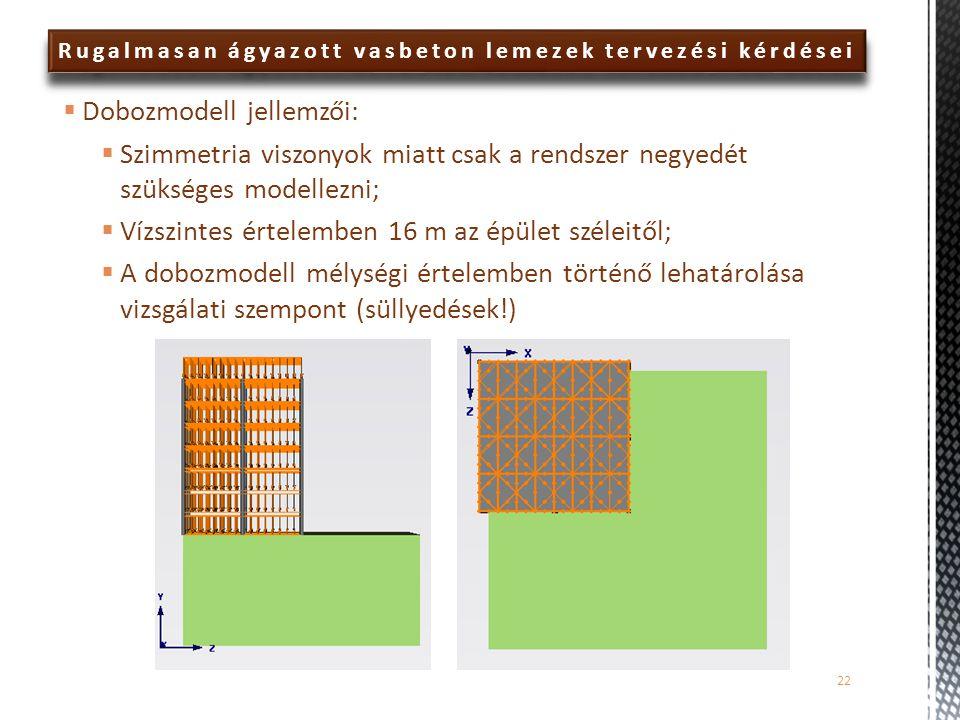 Rugalmasan ágyazott vasbeton lemezek tervezési kérdései  Dobozmodell jellemzői:  Szimmetria viszonyok miatt csak a rendszer negyedét szükséges model