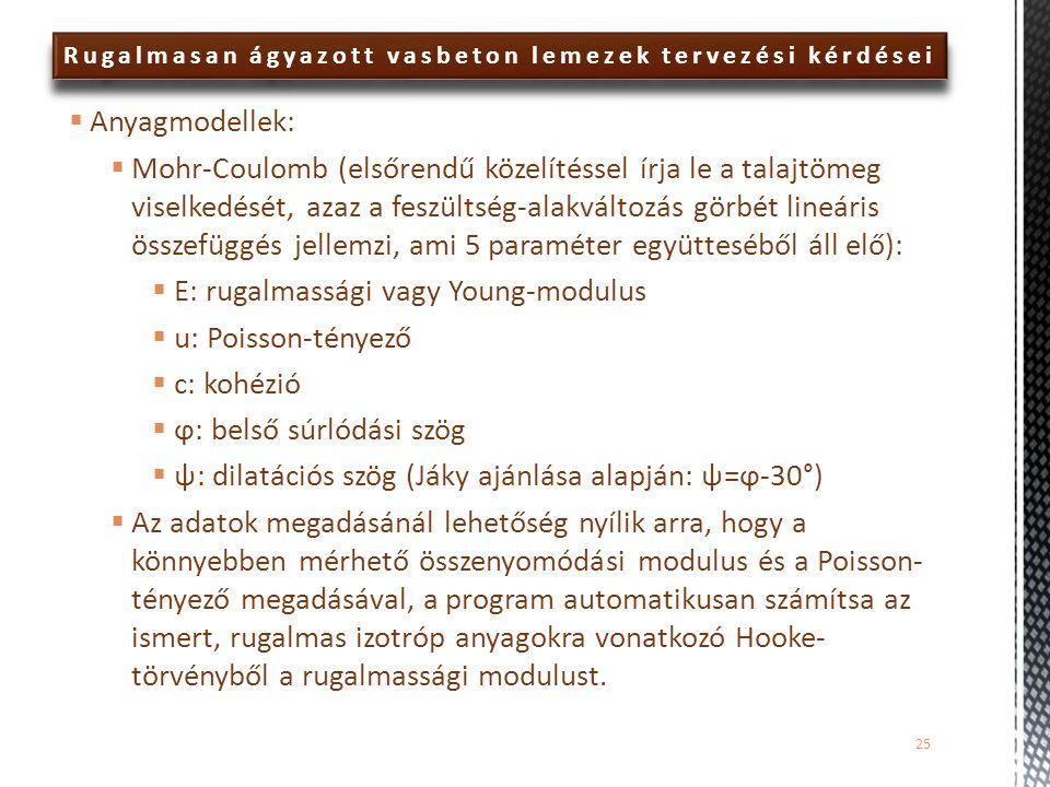Rugalmasan ágyazott vasbeton lemezek tervezési kérdései  Anyagmodellek:  Mohr-Coulomb (elsőrendű közelítéssel írja le a talajtömeg viselkedését, aza