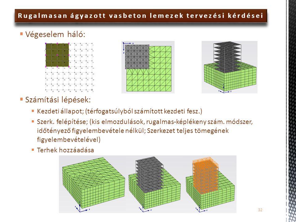 Rugalmasan ágyazott vasbeton lemezek tervezési kérdései  Végeselem háló:  Számítási lépések:  Kezdeti állapot; (térfogatsúlyból számított kezdeti f