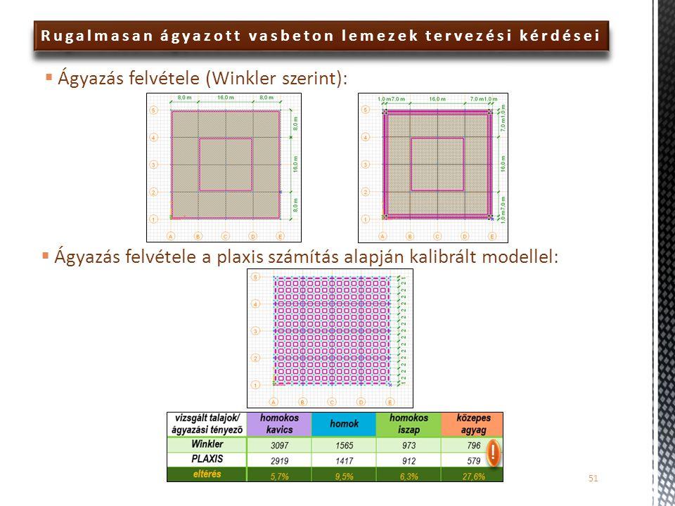 Ágyazás felvétele (Winkler szerint):  Ágyazás felvétele a plaxis számítás alapján kalibrált modellel: Rugalmasan ágyazott vasbeton lemezek tervezés
