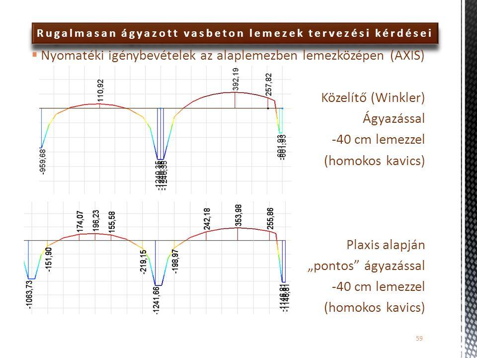 59 Rugalmasan ágyazott vasbeton lemezek tervezési kérdései  Nyomatéki igénybevételek az alaplemezben lemezközépen (AXIS) Közelítő (Winkler) Ágyazássa