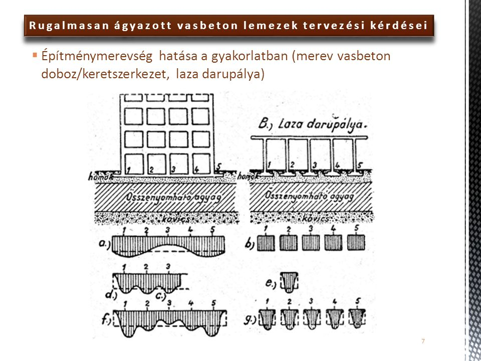 Rugalmasan ágyazott vasbeton lemezek tervezési kérdései  Építménymerevség hatása a gyakorlatban (merev vasbeton doboz/keretszerkezet, laza darupálya)