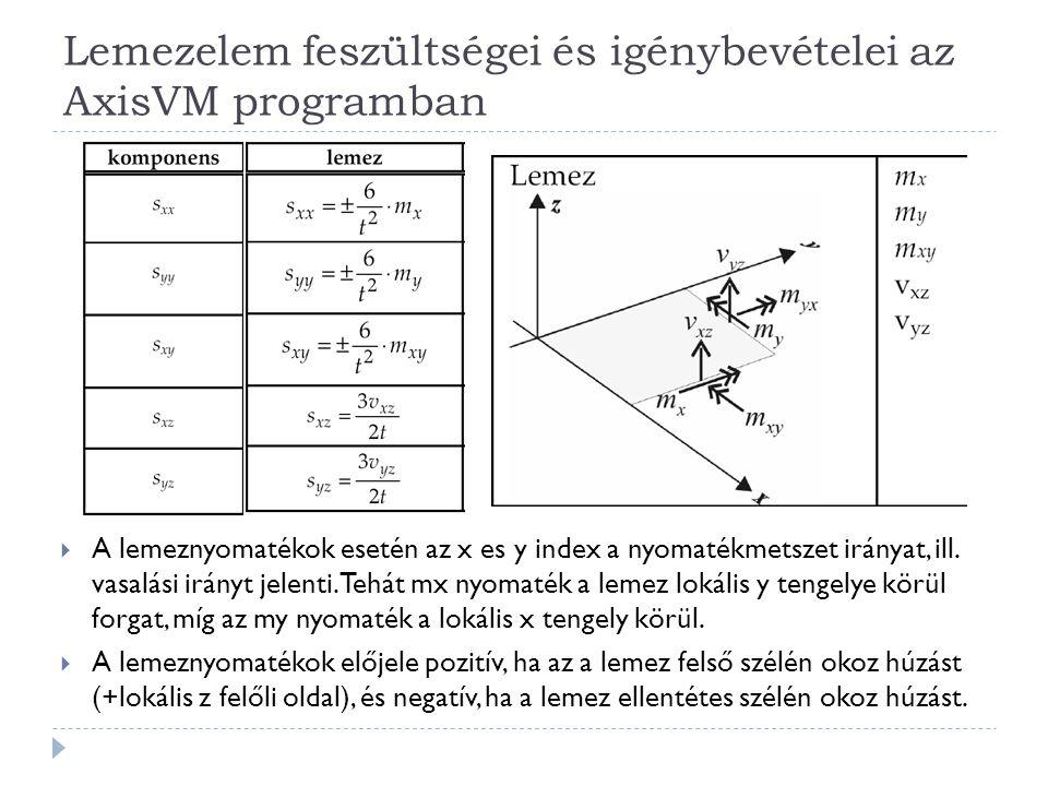 Lemezelem feszültségei és igénybevételei az AxisVM programban  A lemeznyomatékok esetén az x es y index a nyomatékmetszet irányat, ill. vasalási irán