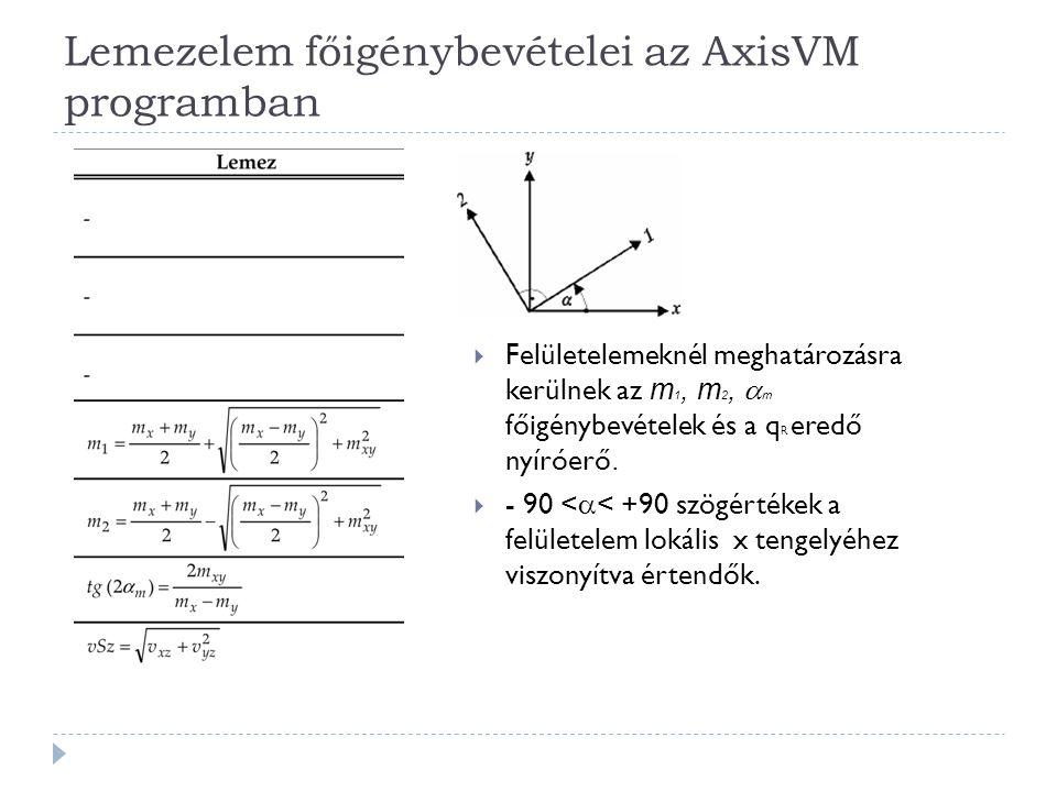 Lemezelem főigénybevételei az AxisVM programban  Felületelemeknél meghatározásra kerülnek az m 1, m 2,  m főigénybevételek és a q R eredő nyíróerő.