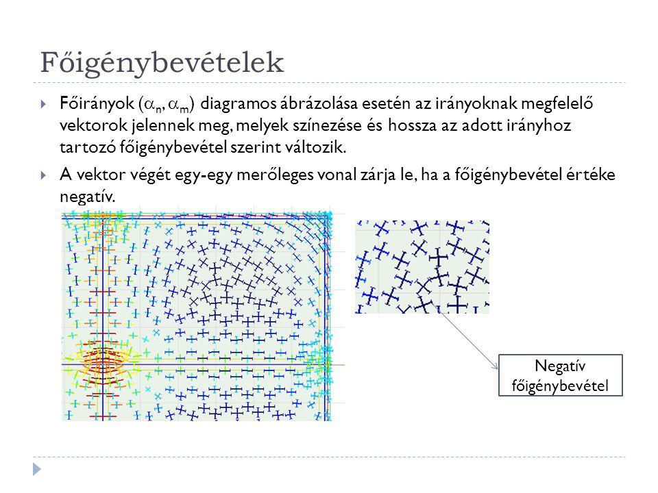 Főigénybevételek  Főirányok (  n,  m ) diagramos ábrázolása esetén az irányoknak megfelelő vektorok jelennek meg, melyek színezése és hossza az ado