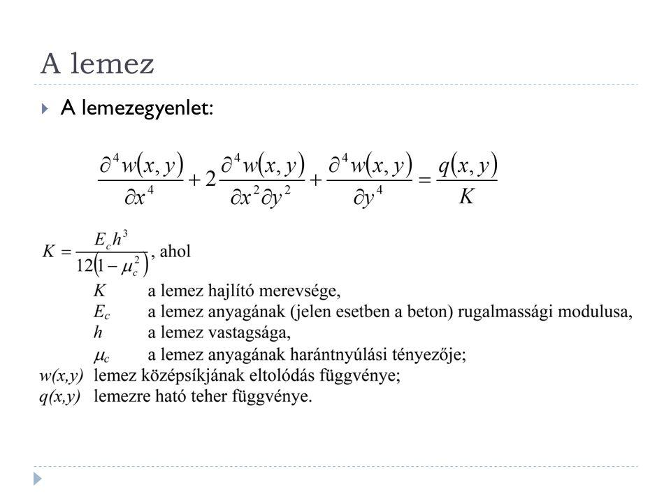  A dxdydz méretű elemi hasábban keletkező feszültségek: Lemezelem feszültségei  x,  y – normálfeszültségek  xy,  yx – vízszintes nyírófeszültségek  xz,  yz – függőleges nyírófeszültségek