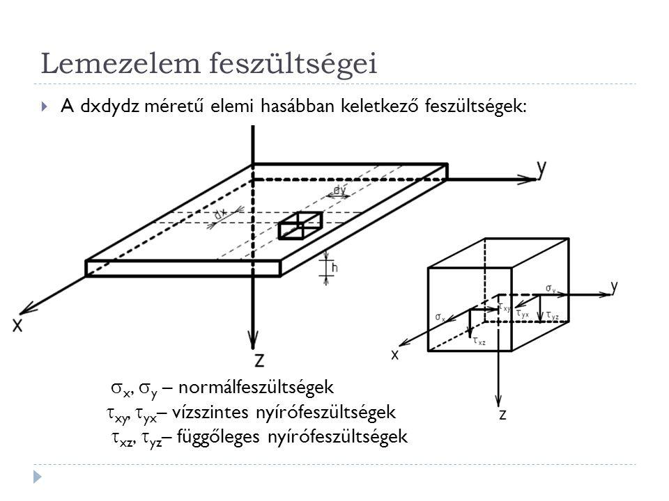  A dxdydz méretű elemi hasábban keletkező feszültségek: Lemezelem feszültségei  x,  y – normálfeszültségek  xy,  yx – vízszintes nyírófeszültség