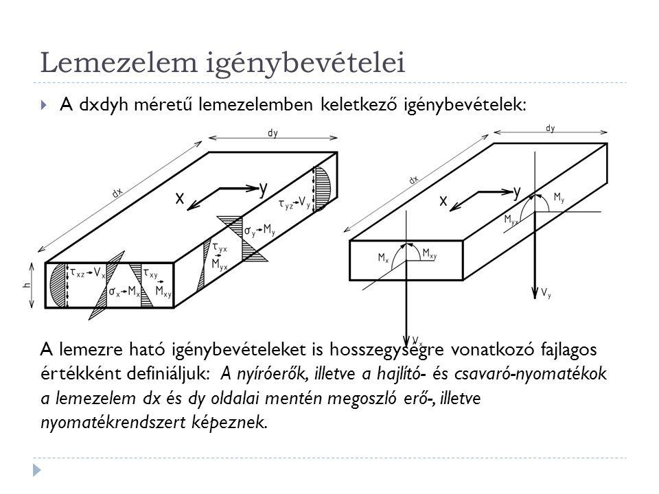 """Felületi igénybevételcsúcsok simítása  A csomópontra koncentrálódásnak """"köszönhetően furcsák lesznek a felületi igénybevételek (nyomatékok) alakulása egy oszlop, egy csomóponti támasz közelében."""