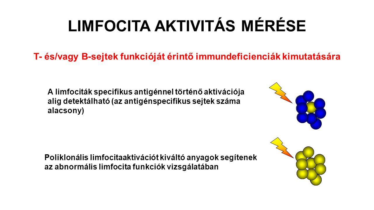 A limfociták specifikus antigénnel történő aktivációja alig detektálható (az antigénspecifikus sejtek száma alacsony) Poliklonális limfocitaaktivációt kiváltó anyagok segítenek az abnormális limfocita funkciók vizsgálatában LIMFOCITA AKTIVITÁS MÉRÉSE T- és/vagy B-sejtek funkcióját érintő immundeficienciák kimutatására