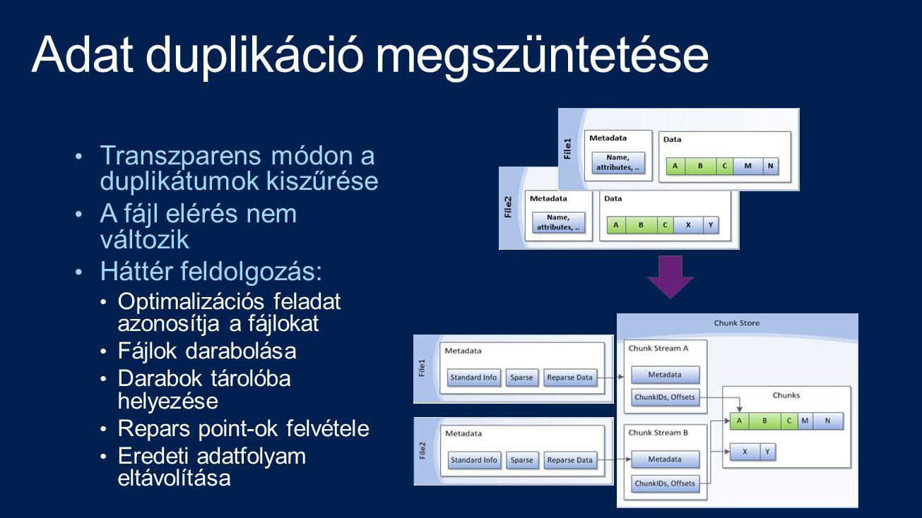 • Transzparens módon a duplikátumok kiszűrése • A fájl elérés nem változik • Háttér feldolgozás: • Optimalizációs feladat azonosítja a fájlokat • Fájl