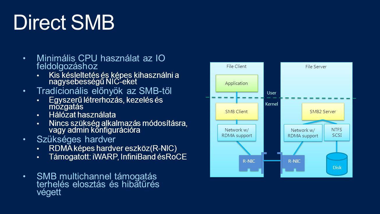 • Minimális CPU használat az IO feldolgozáshoz • Kis késleltetés és képes kihasználni a nagysebességű NIC-eket • Tradícionális előnyök az SMB-től • Egyszerű létrerhozás, kezelés és mozgatás • Hálózat használata • Nincs szükség alkalmazás módosításra, vagy admin konfigurációra • Szükséges hardver • RDMA képes hardver eszköz(R-NIC) • Támogatott: iWARP, InfiniBand ésRoCE • SMB multichannel támogatás terhelés elosztás és hibatűrés végett File Client File Server SMB2 Server SMB Client User Kernel Application Disk R-NIC Network w/ RDMA support NTFS SCSI Network w/ RDMA support R-NIC
