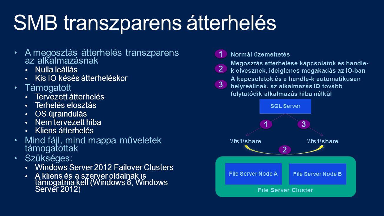 • A megosztás átterhelés transzparens az alkalmazásnak • Nulla leállás • Kis IO késés átterheléskor • Támogatott • Tervezett átterhelés • Terhelés elosztás • OS újraindulás • Nem tervezett hiba • Kliens átterhelés • Mind fájl, mind mappa műveletek támogatottak • Szükséges: • Windows Server 2012 Failover Clusters • A kliens és a szerver oldalnak is támogatnia kell (Windows 8, Windows Server 2012) File Server Cluster SQL Server Megosztás átterhelése kapcsolatok és handle- k elvesznek, ideiglenes megakadás az IO-ban 2 2 2 2 Normál üzemeltetés 1 1 A kapcsolatok és a handle-k automatikusan helyreállnak, az alkalmazás IO tovább folytatódik alkalmazás hiba nélkül 3 3 1 1 3 3 File Server Node A File Server Node B \\fs1\share