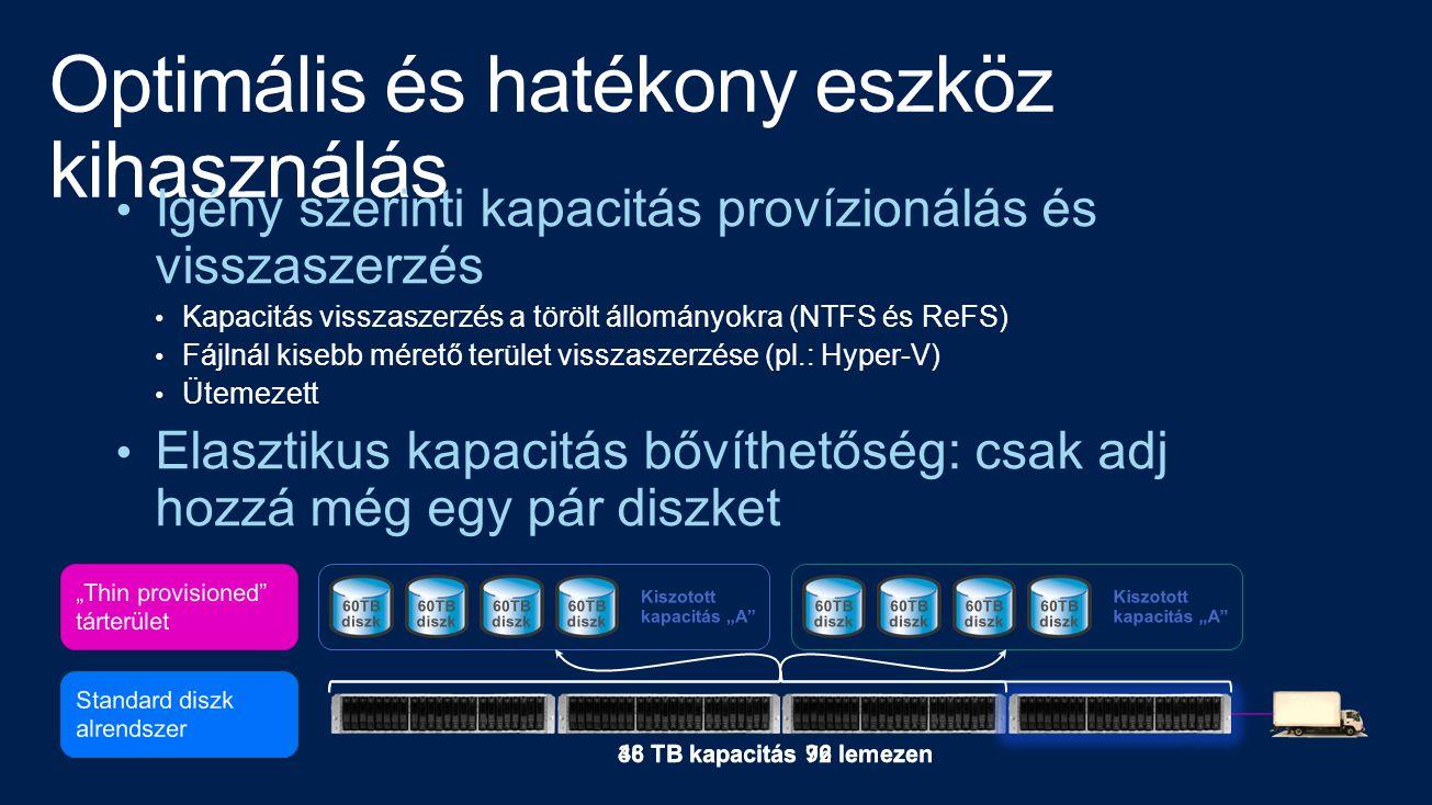 • Igény szerinti kapacitás provízionálás és visszaszerzés • Kapacitás visszaszerzés a törölt állományokra (NTFS és ReFS) • Fájlnál kisebb mérető terül