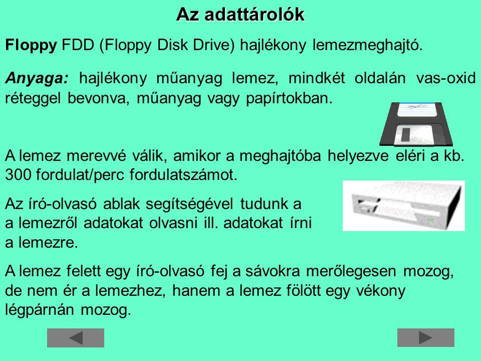 Az adattárolók Floppy FDD (Floppy Disk Drive) hajlékony lemezmeghajtó. Anyaga: hajlékony műanyag lemez, mindkét oldalán vas-oxid réteggel bevonva, műa