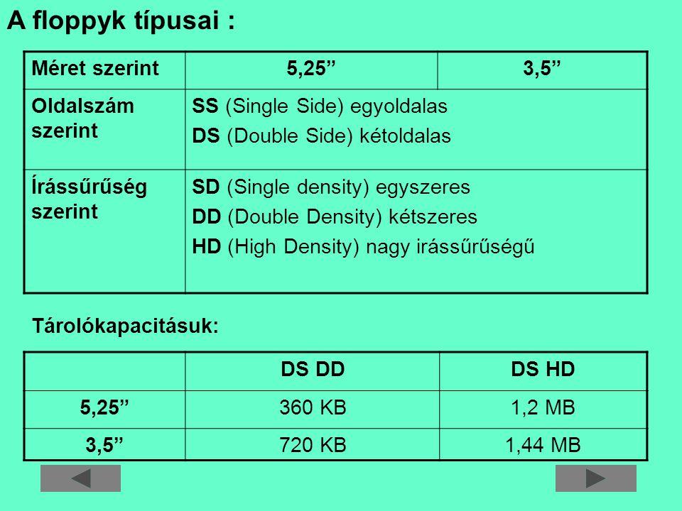 """A floppyk típusai : Méret szerint5,25""""3,5"""" Oldalszám szerint SS (Single Side) egyoldalas DS (Double Side) kétoldalas Írássűrűség szerint SD (Single de"""