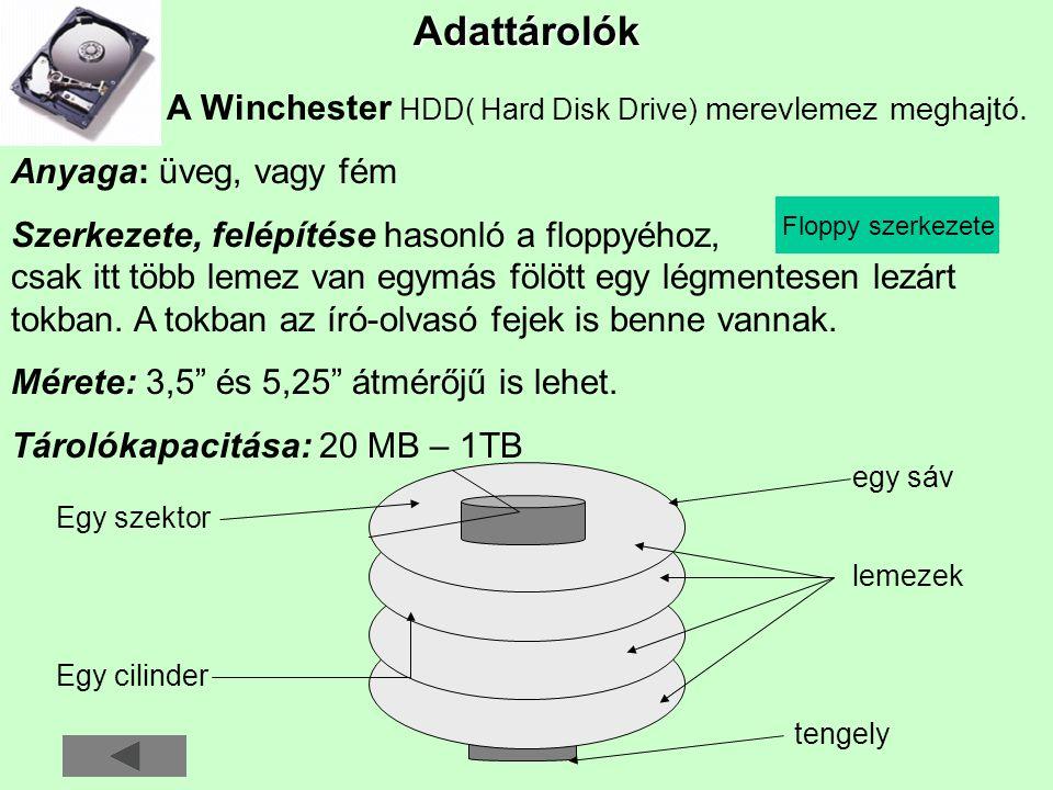 Adattárolók A Winchester HDD( Hard Disk Drive) merevlemez meghajtó. Anyaga: üveg, vagy fém Szerkezete, felépítése hasonló a floppyéhoz, csak itt több