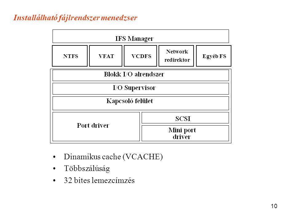 10 Installálható fájlrendszer menedzser •Dinamikus cache (VCACHE) •Többszálúság •32 bites lemezcímzés Network redirektor Egyéb FSVCDFSVFATNTFS