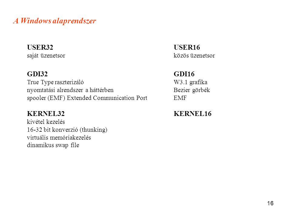 16 USER32 saját üzenetsor USER16 közös üzenetsor GDI32 True Type raszterizáló nyomtatási alrendszer a háttérben spooler (EMF) Extended Communication P