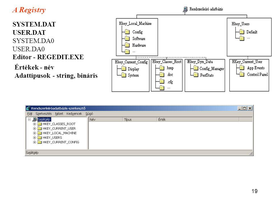 19 SYSTEM.DAT USER.DAT SYSTEM.DA0 USER.DA0 Editor - REGEDIT.EXE Értékek - név Adattípusok - string, bináris A Registry