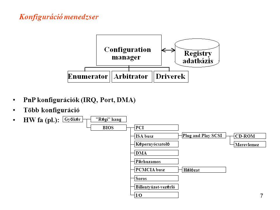 8 Konfiguráció menedzser A VM •Az alkalmazás memóriatérképe •HW regiszterek •Lefoglelt erőforrások