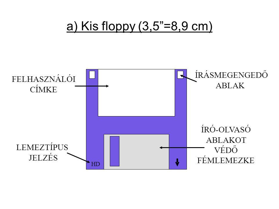 a) Kis floppy (3,5 =8,9 cm) LEMEZTÍPUS JELZÉS HD FELHASZNÁLÓI CÍMKE ÍRÁSMEGENGEDŐ ABLAK ÍRÓ-OLVASÓ ABLAKOT VÉDŐ FÉMLEMEZKE