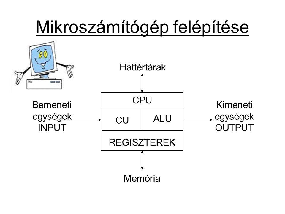 Mikroszámítógép felépítése CPU CU ALU REGISZTEREK Memória Bemeneti egységek INPUT Kimeneti egységek OUTPUT Háttértárak