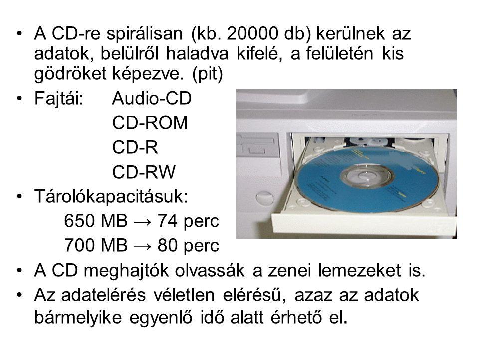 •A CD-re spirálisan (kb.