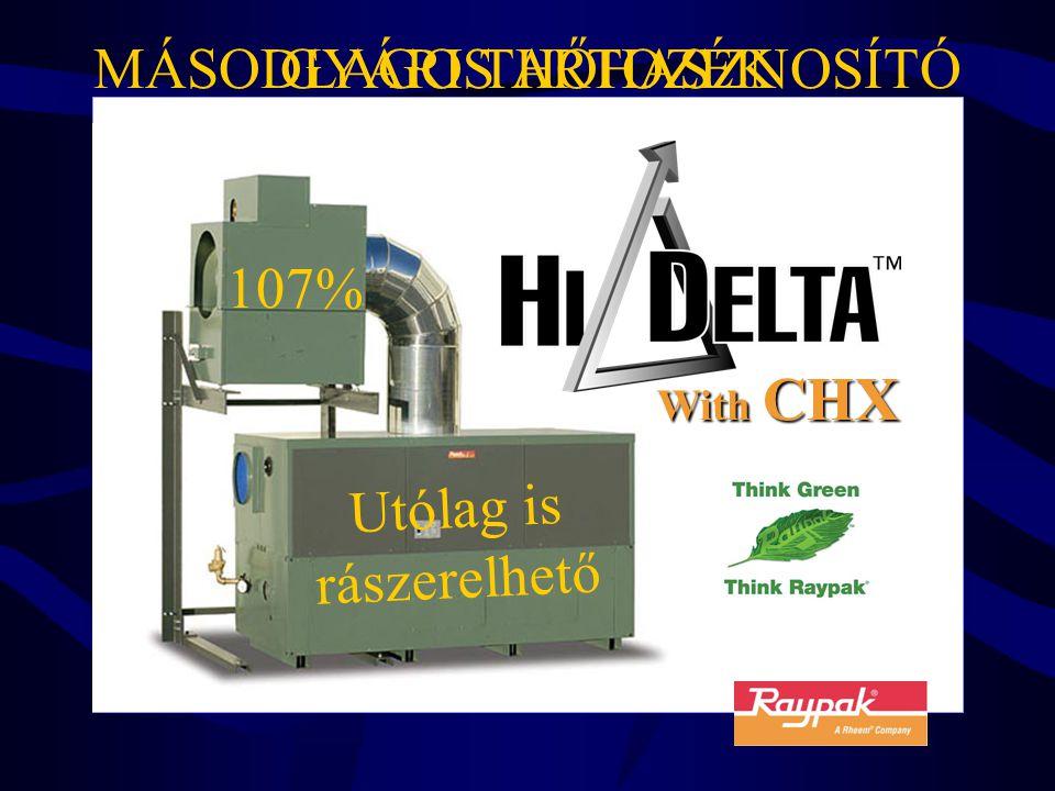 With CHX MÁSODLAGOS HŐHASZNOSÍTÓGYÁRI TARTOZÉK 107% Utólag is rászerelhető