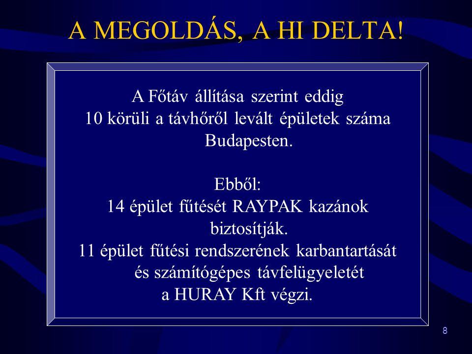 8 A MEGOLDÁS, A HI DELTA! A Főtáv állítása szerint eddig 10 körüli a távhőről levált épületek száma Budapesten. Ebből: 14 épület fűtését RAYPAK kazáno
