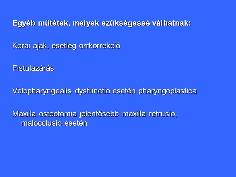Egyéb műtétek, melyek szükségessé válhatnak: Korai ajak, esetleg orrkorrekció Fistulazárás Velopharyngealis dysfunctio esetén pharyngoplastica Maxilla osteotomia jelentősebb maxilla retrusio, malocclusio esetén
