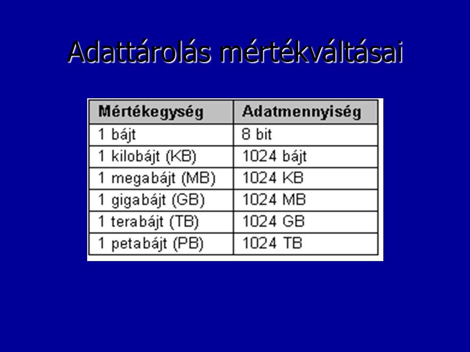 A szoftverek verziói • • első publikus változata az 1.0 verziószámot kapja • • nagyobb fejlesztések (program alapjait érintő változások) → verziószám egész számjeggyel történő változtatása pl.: 2.0 • • kisebb fejlesztéseket vagy javításokat végeznek egy szoftveren → a verziószámok nem egész számjeggyel változnak pl.: 1.1 • • Egyes esetekben a nem egész számjegyű tagokból több is szerepel a verziószámban.pl.: 3.1.2.