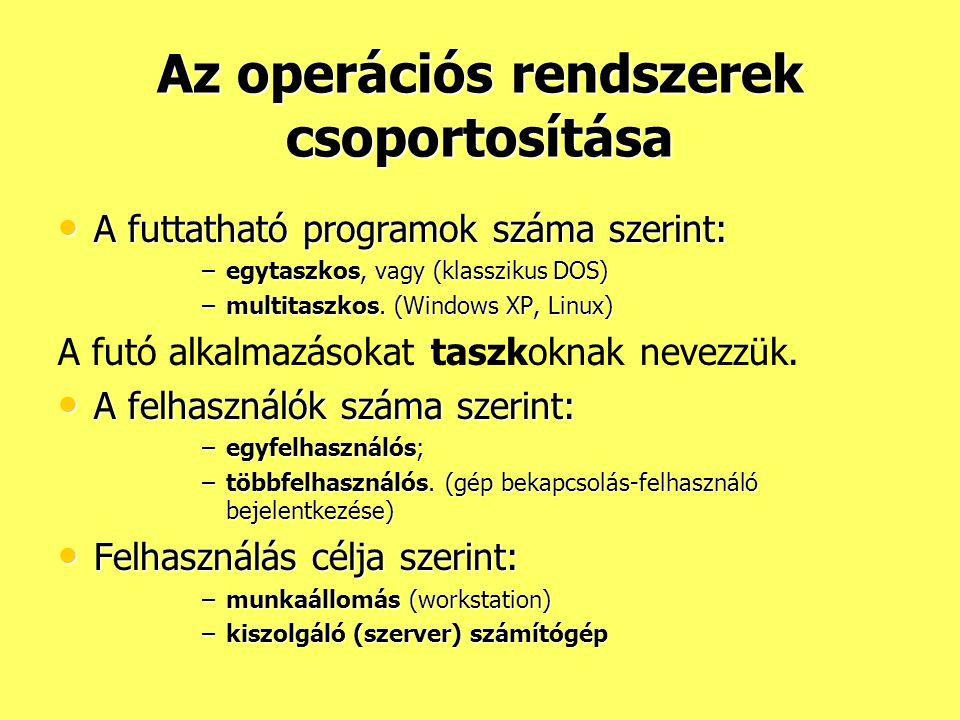 • Rendszerikonok: az operációs rendszerhez tartozó programok indításához.