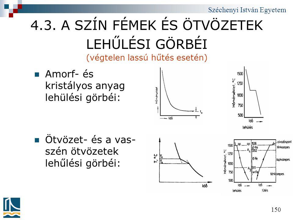 Széchenyi István Egyetem 150 4.3. A SZÍN FÉMEK ÉS ÖTVÖZETEK LEHŰLÉSI GÖRBÉI (végtelen lassú hűtés esetén)  Amorf- és kristályos anyag lehülési görbéi
