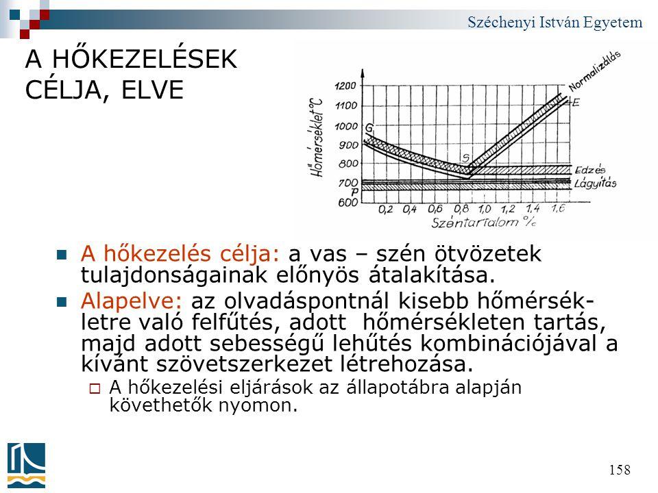 Széchenyi István Egyetem 158 A HŐKEZELÉSEK CÉLJA, ELVE  A hőkezelés célja: a vas – szén ötvözetek tulajdonságainak előnyös átalakítása.  Alapelve: a