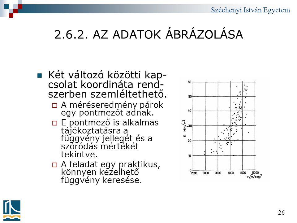 Széchenyi István Egyetem 26 2.6.2. AZ ADATOK ÁBRÁZOLÁSA  Két változó közötti kap- csolat koordináta rend- szerben szemléltethető.  A méréseredmény p