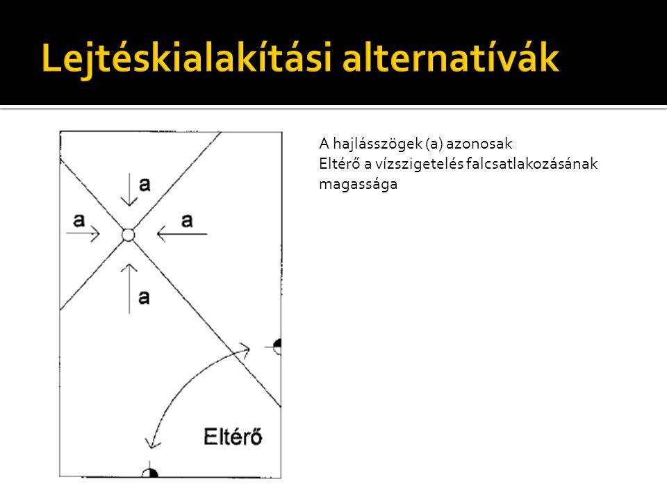 A hajlásszögek (a) azonosak Eltérő a vízszigetelés falcsatlakozásának magassága