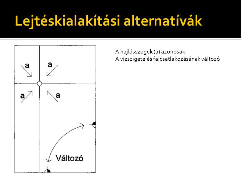 A hajlásszögek (a) azonosak A vízszigetelés falcsatlakozásának változó