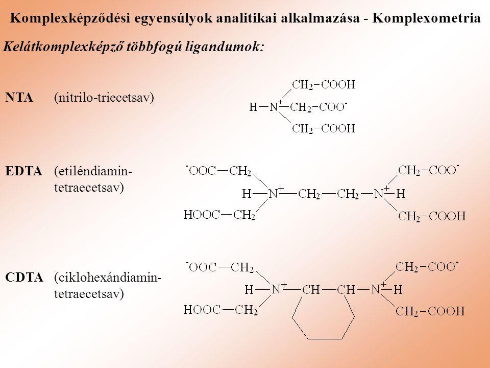 Kelátkomplexképző többfogú ligandumok: NTA (nitrilo-triecetsav) EDTA (etiléndiamin- tetraecetsav) CDTA (ciklohexándiamin- tetraecetsav)