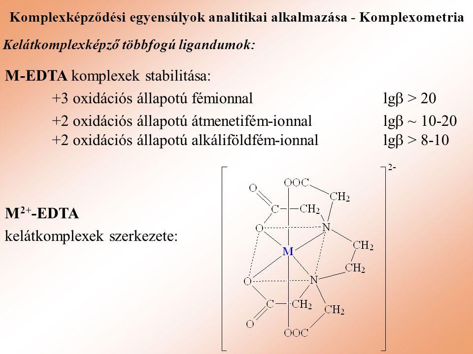 Komplexképződési egyensúlyok analitikai alkalmazása - Komplexometria Kelátkomplexképző többfogú ligandumok: M-EDTA komplexek stabilitása: +3 oxidációs