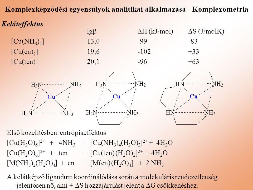 Komplexképződési egyensúlyok analitikai alkalmazása - Komplexometria Keláteffektus lg  H (kJ/mol)  S (J/molK) [Cu(NH 3 ) 4 ]13,0-99-83 [Cu(en) 2 ]1