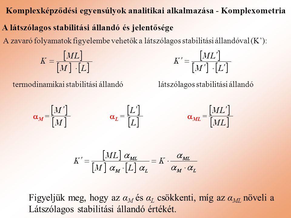 Komplexképződési egyensúlyok analitikai alkalmazása - Komplexometria A látszólagos stabilitási állandó és jelentősége A zavaró folyamatok figyelembe v
